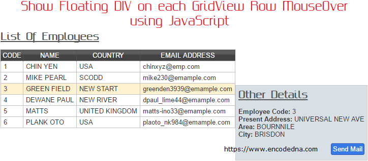 Show Floating DIV on each GridView Row MouseOver using