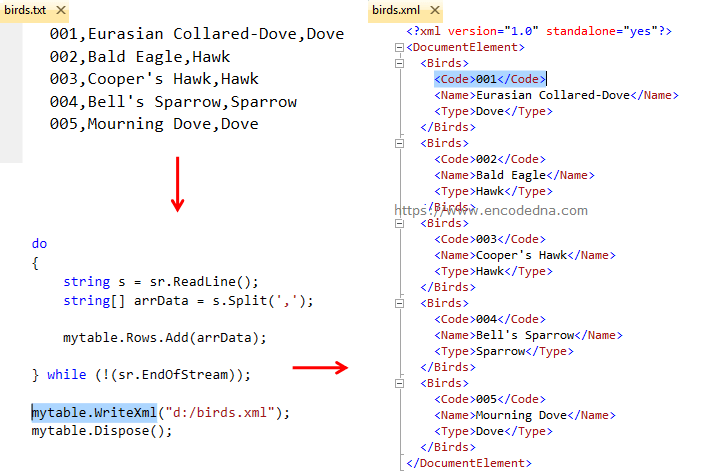 Convert CSV to XML in Asp.Net C# using StreamRead and DataTable