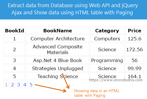 Extract or Get Data using jQuery Ajax and Web API and Show Data with Paging
