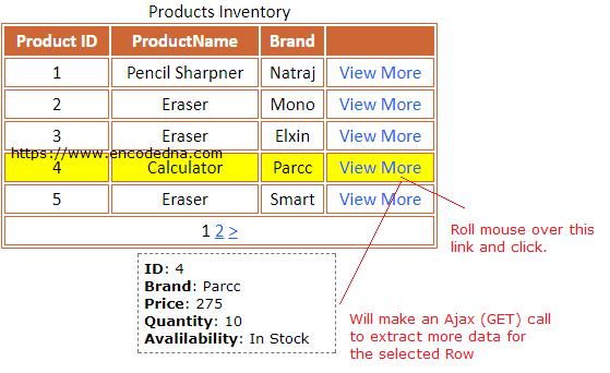 Make jQuery Ajax from an MVC WebGrid