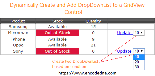 Programmaticically create and add DropDownList to a GridView control using CSharp in Asp.Net