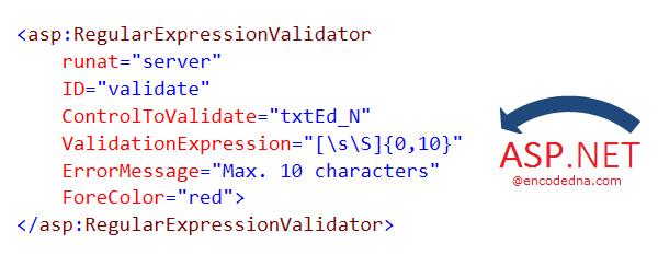 Asp.Net Regular Expression Validator control on Textbox