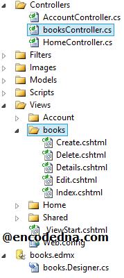 Views Created for Entity Framework-in-MVC