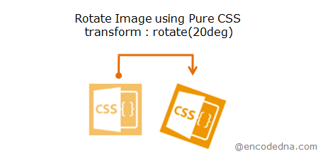 Rotate image using Pure CSS