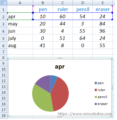 Add a Pie Chart in your Excel Worksheet