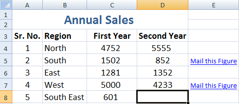 How Do We Add Hyperlinks in Excel using VBA macro?