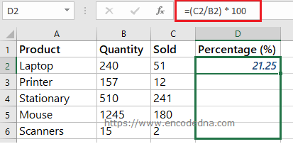 Calculate Sales Percentage (%) in Excel
