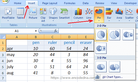 Choose the Pie Chart Option in Excel