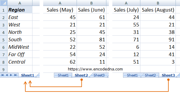 How to Copy data from Multiple Sheets to a Single Sheet in Excel
