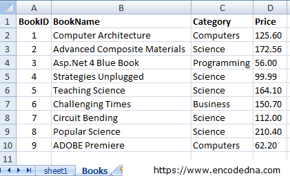 How to Create a Cascading Combo Box in Excel using VBA