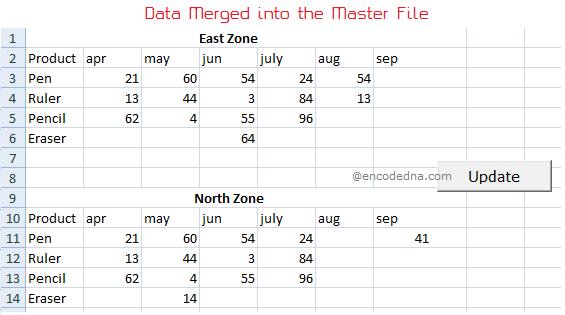 Merge Multiple Files Data into a Single File in VBA