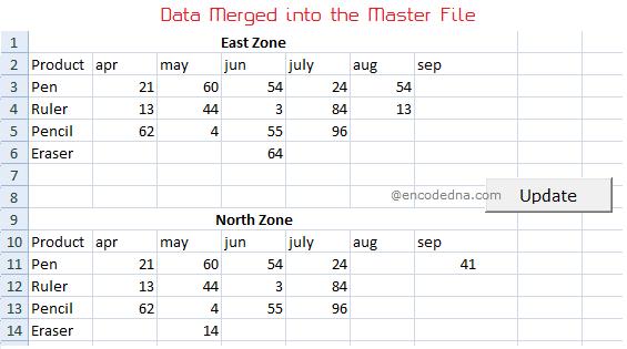 Merge Multiple Files Data into a Single File in VBA