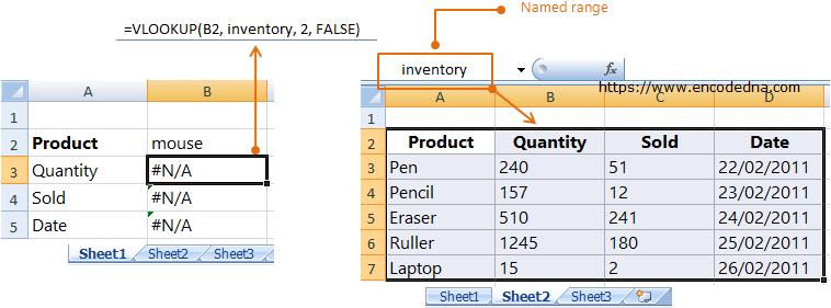 Trap Vlookup errors using Iferror function in Excel