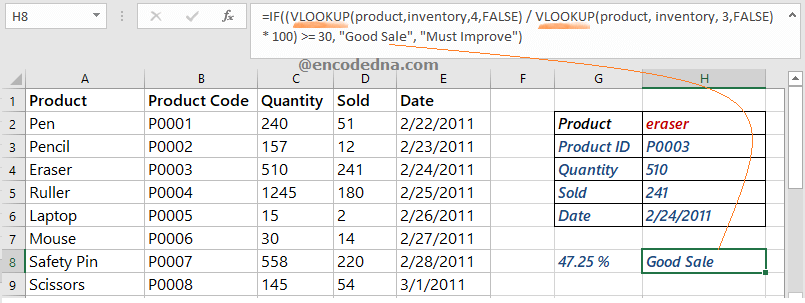 VLOOKUP function with IF statement
