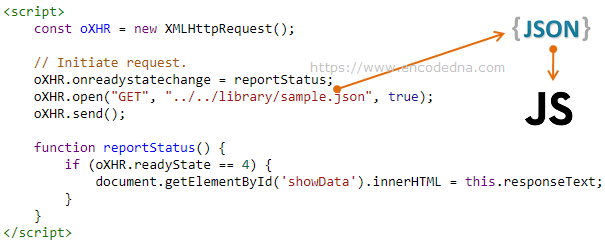 Read data from External JSON file in JavaScript