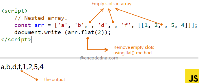 Remove Empty Slots in Array in JavaScript