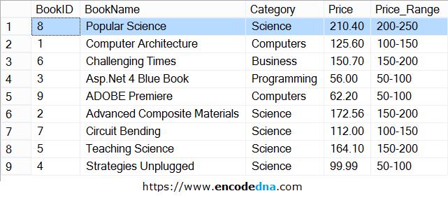 Random rows with SQL Server NEWID()