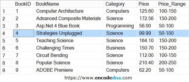 SQL Server NEWID Function