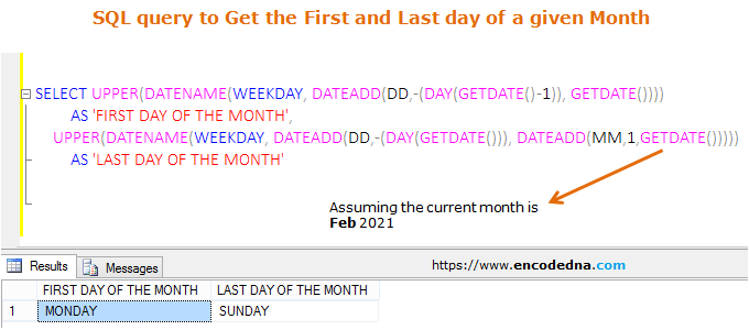 Get the First and Last Day of a given Month in SQL Server